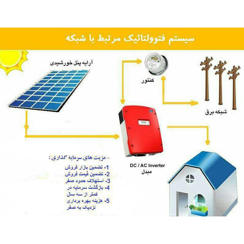 پنل های خورشیدی4